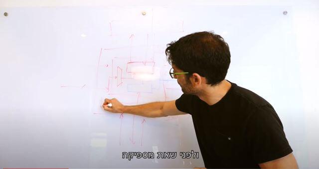סרטון גיוס סטונדטים | גושפנקה